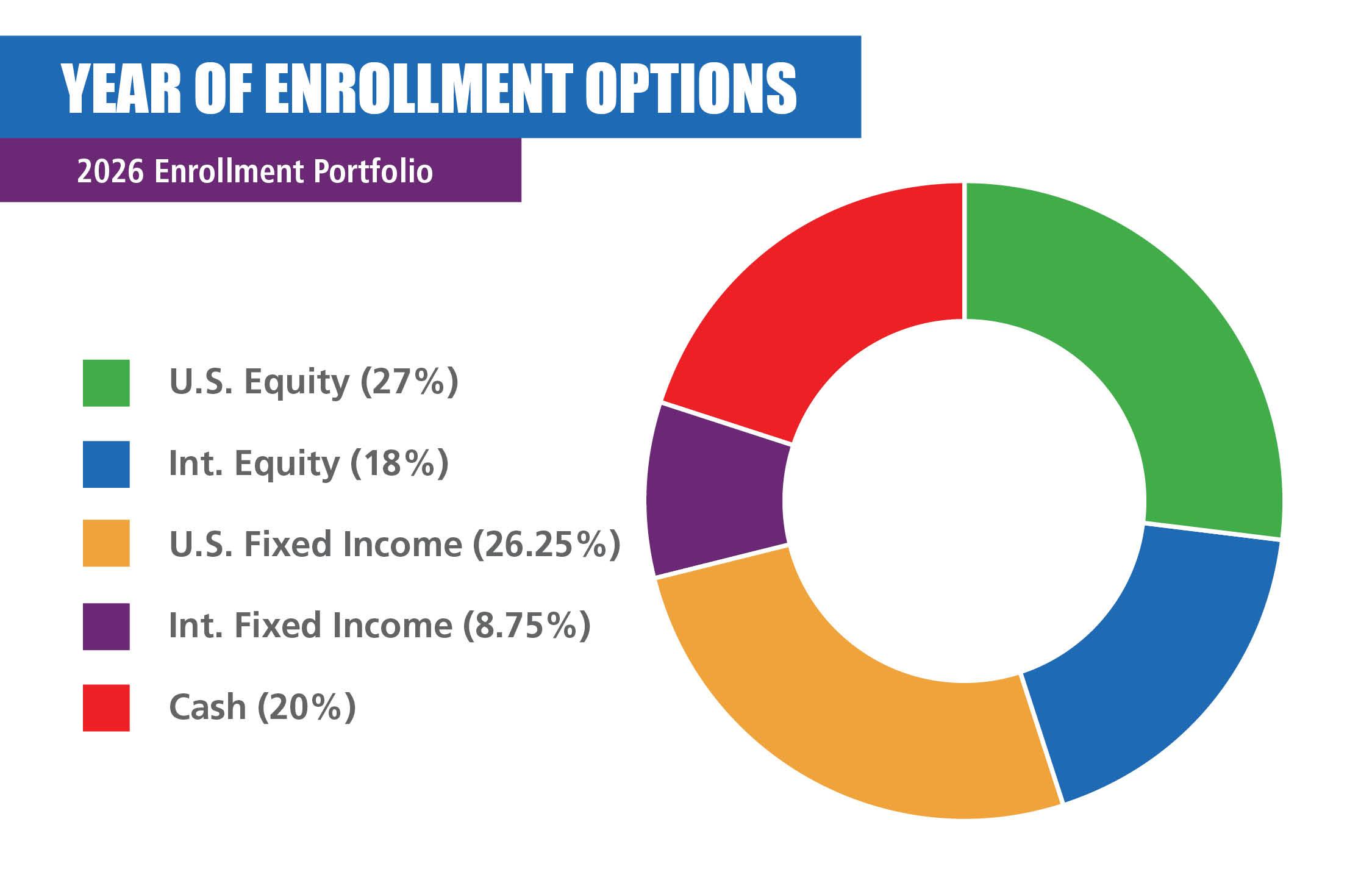 2026 Enrollment Portfolio